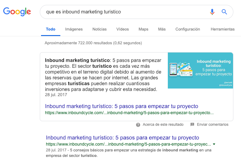 Resultado búsqueda palabra Inbound Marketing turístico en Google