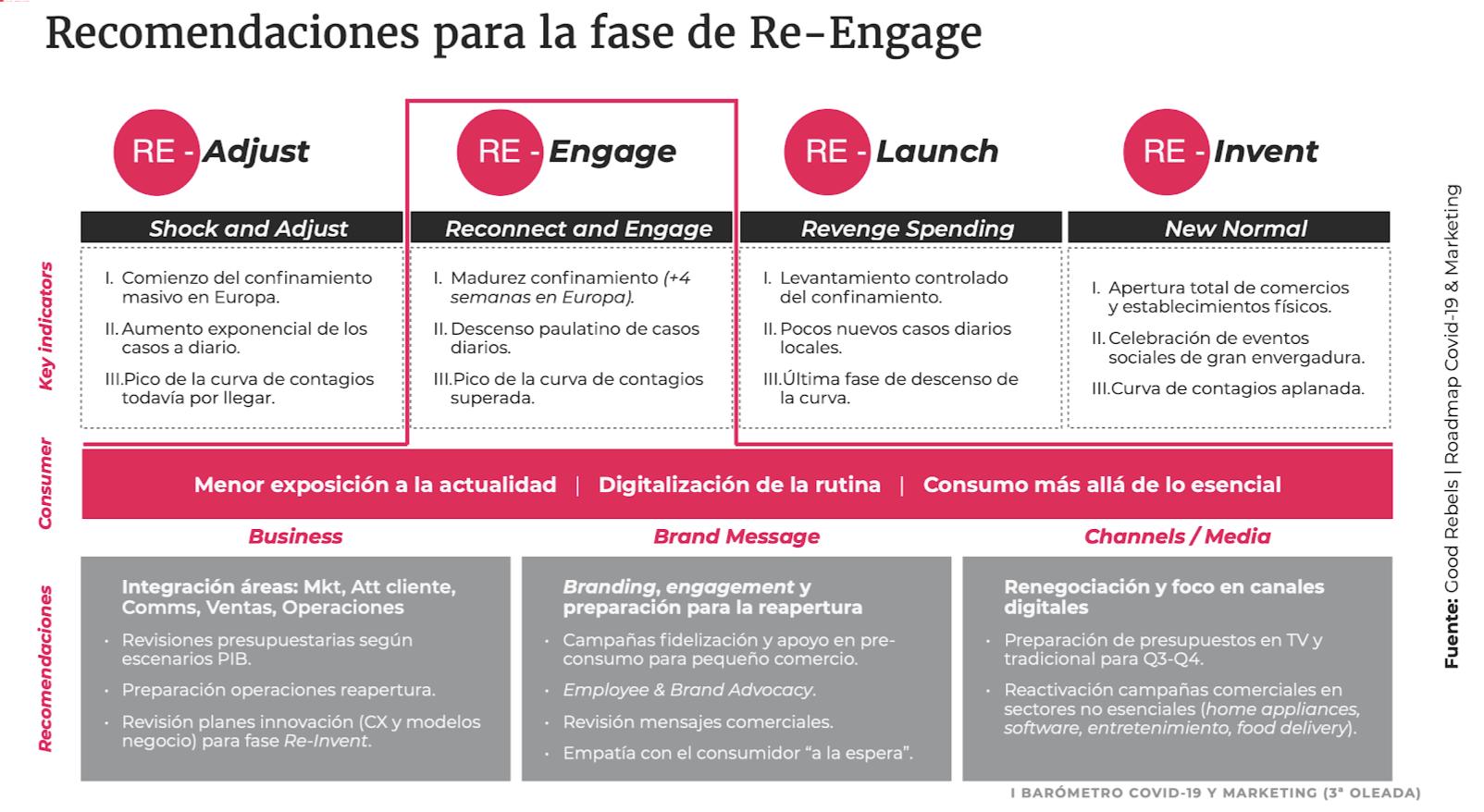marketing digital y covid-19 como adaptarnos a la nueva situación del mercado