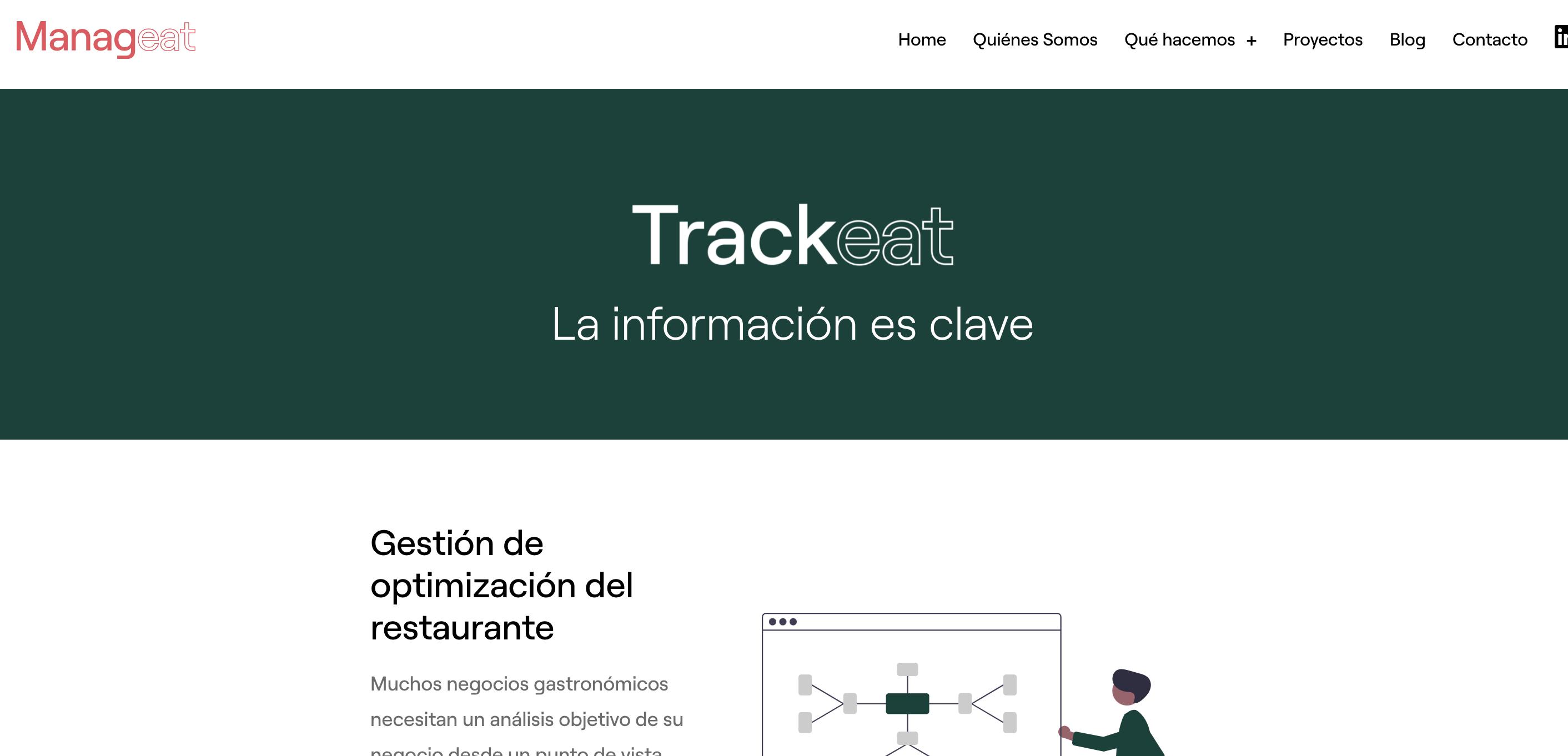 Trackeat Manageat